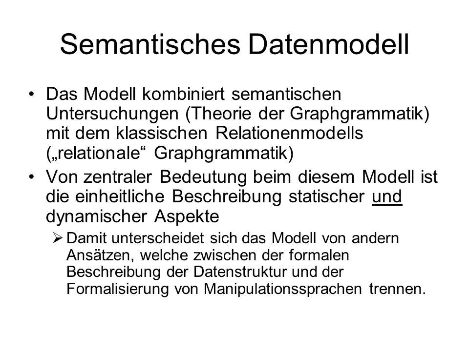 Semantisches Datenmodell