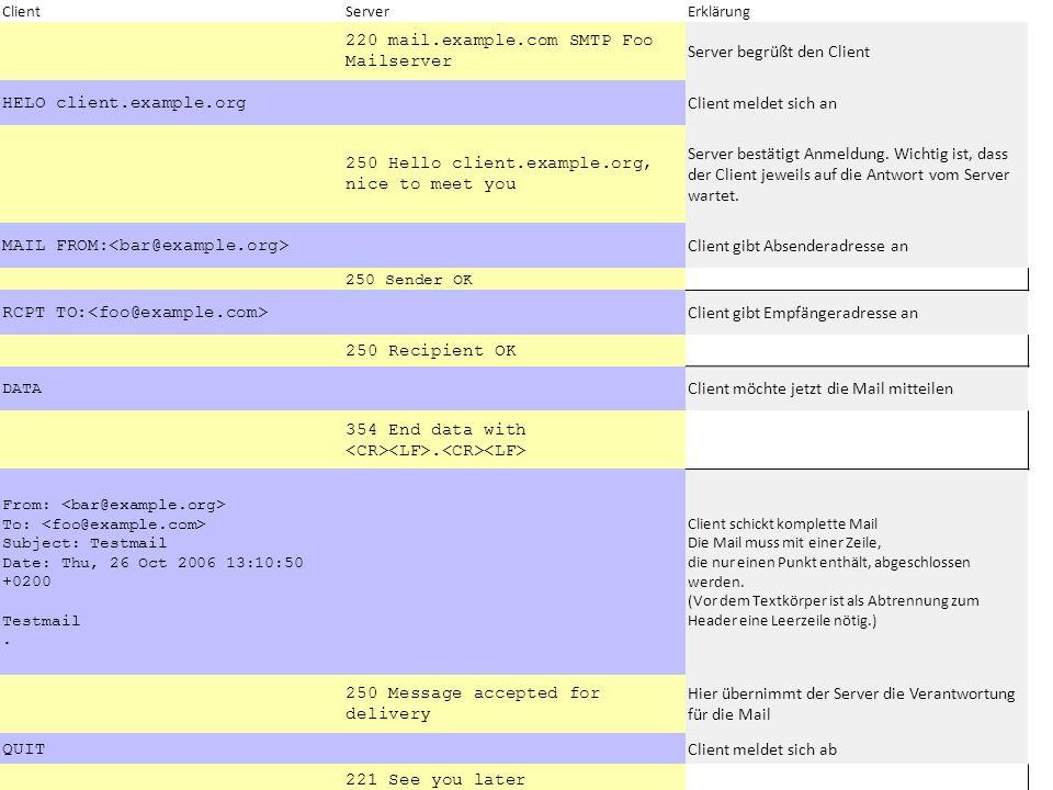 220 mail.example.com SMTP Foo Mailserver Server begrüßt den Client