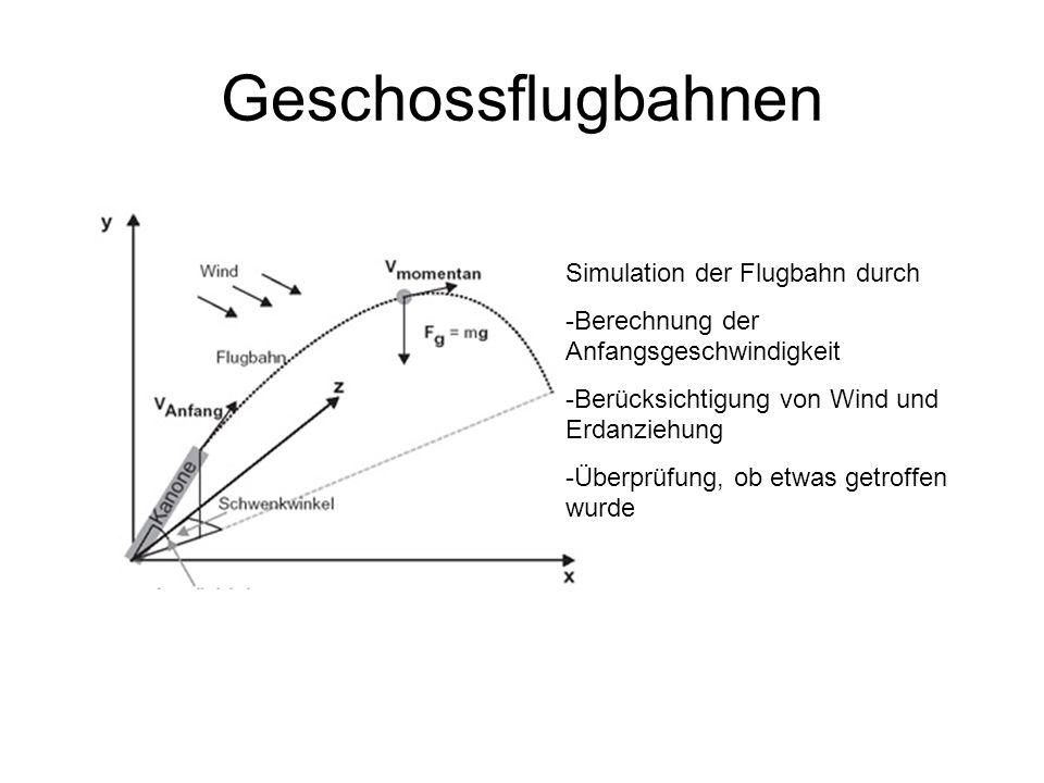 Geschossflugbahnen Simulation der Flugbahn durch