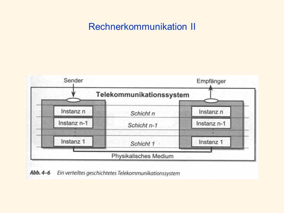 Rechnerkommunikation II