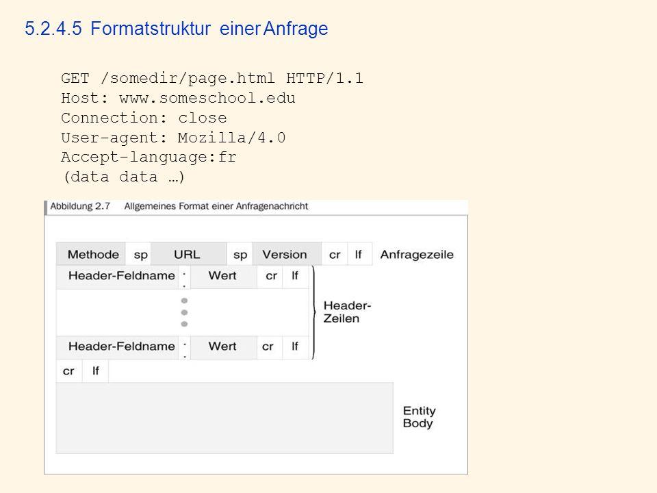 5.2.4.5 Formatstruktur einer Anfrage