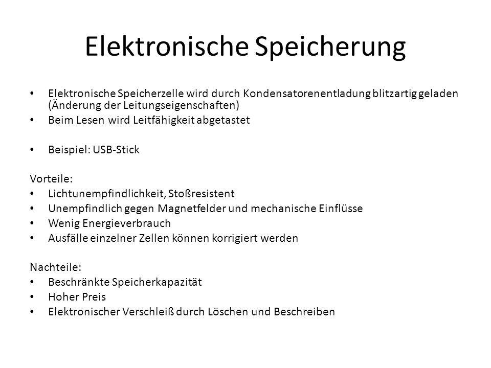 Elektronische Speicherung