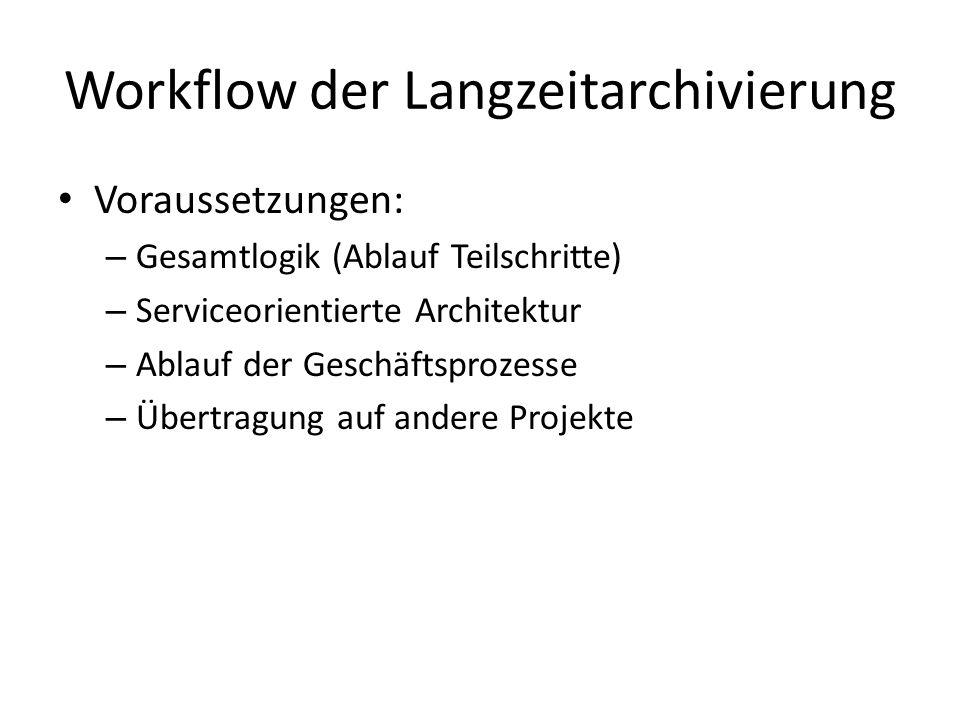 Workflow der Langzeitarchivierung