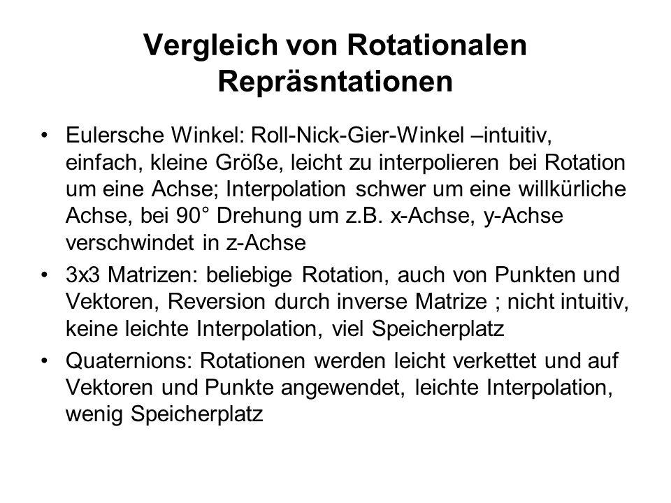 Vergleich von Rotationalen Repräsntationen