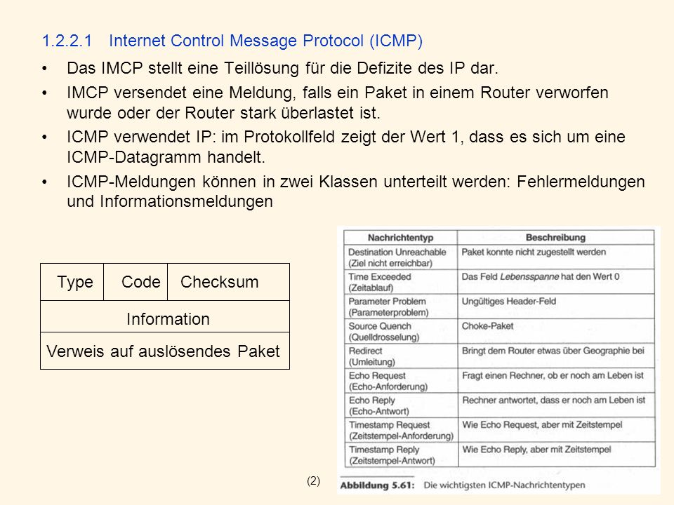 1.2.2.1 Internet Control Message Protocol (ICMP)