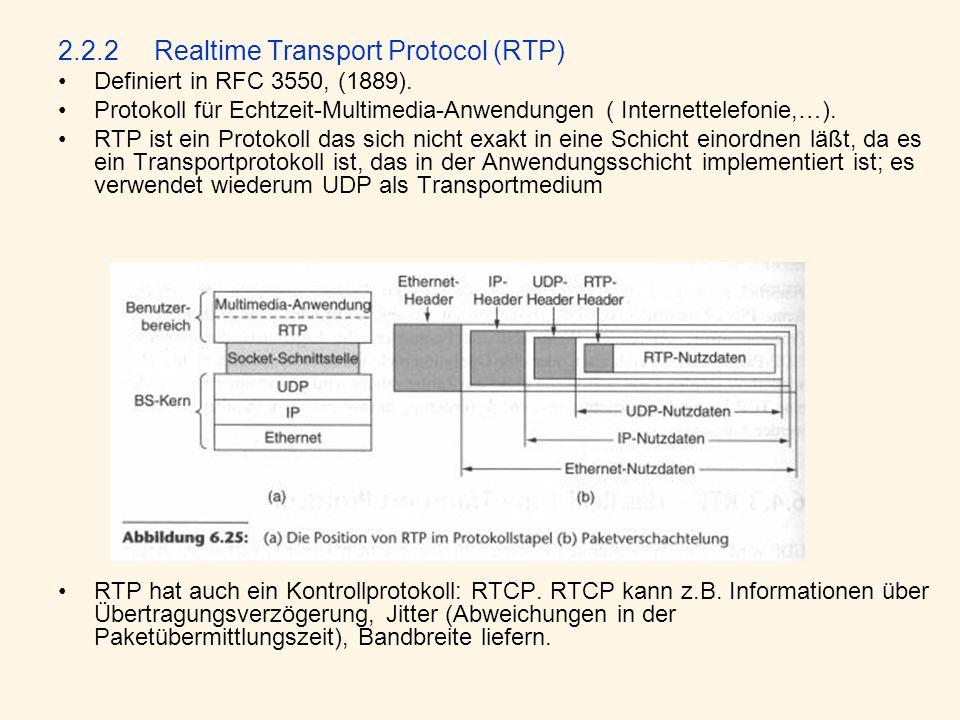 2.2.2 Realtime Transport Protocol (RTP)