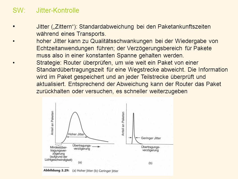 """SW: Jitter-Kontrolle Jitter (""""Zittern ): Standardabweichung bei den Paketankunftszeiten während eines Transports."""
