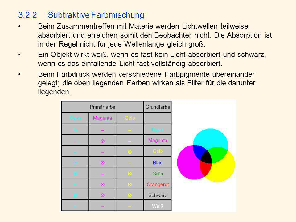 3.2.2 Subtraktive Farbmischung