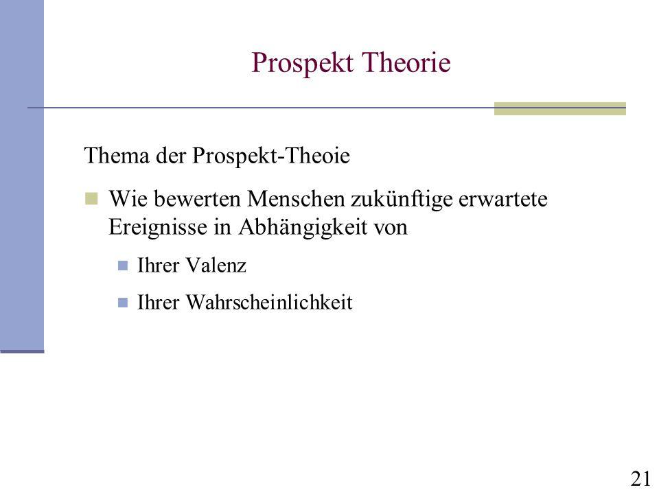 Prospekt Theorie Thema der Prospekt-Theoie