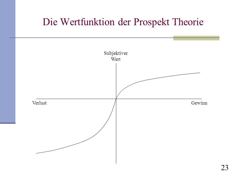 Die Wertfunktion der Prospekt Theorie