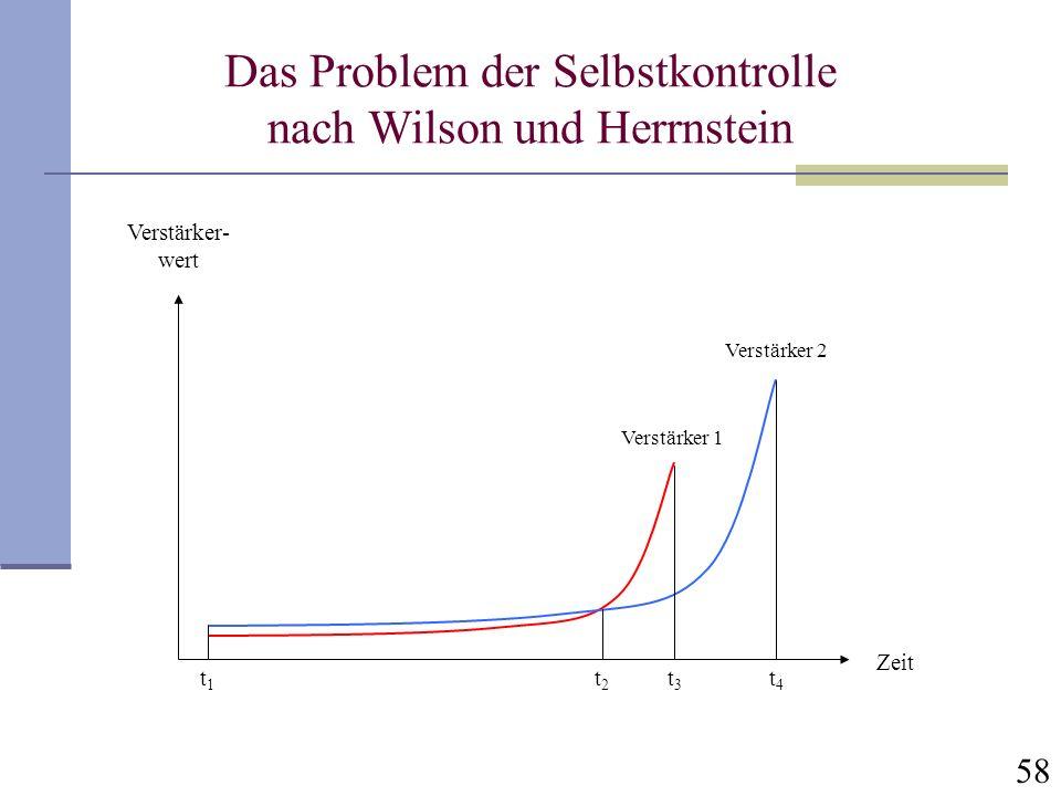 Das Problem der Selbstkontrolle nach Wilson und Herrnstein