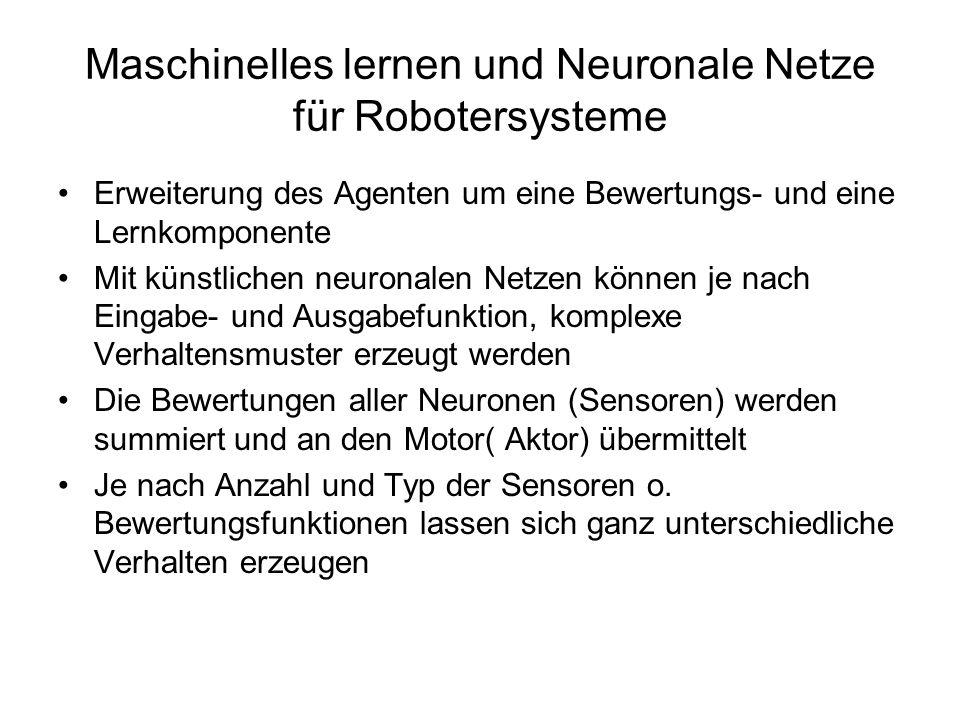 Maschinelles lernen und Neuronale Netze für Robotersysteme