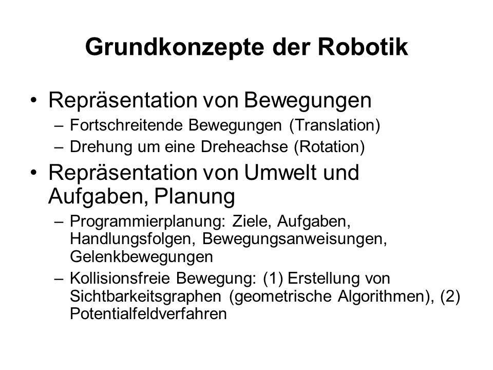 Grundkonzepte der Robotik