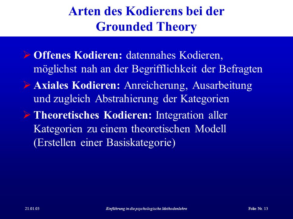 Arten des Kodierens bei der Grounded Theory
