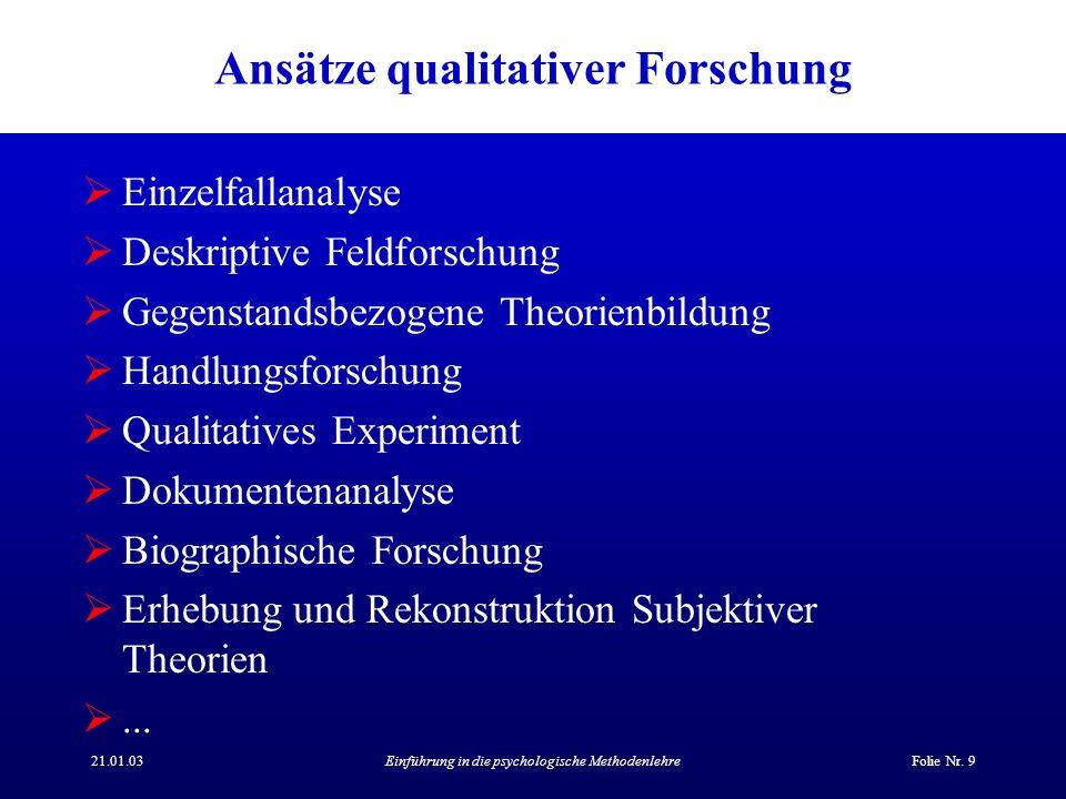 Ansätze qualitativer Forschung