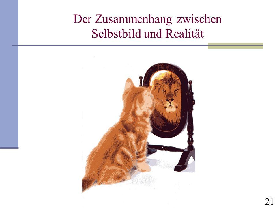 Der Zusammenhang zwischen Selbstbild und Realität