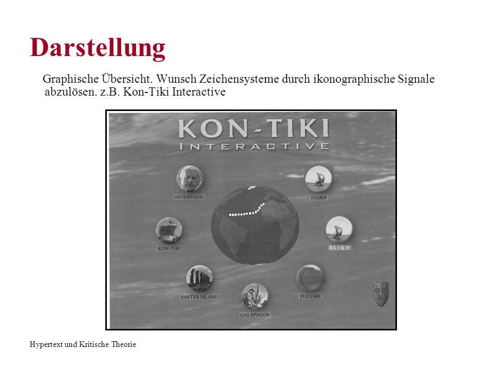 Darstellung Graphische Übersicht. Wunsch Zeichensysteme durch ikonographische Signale abzulösen. z.B. Kon-Tiki Interactive.