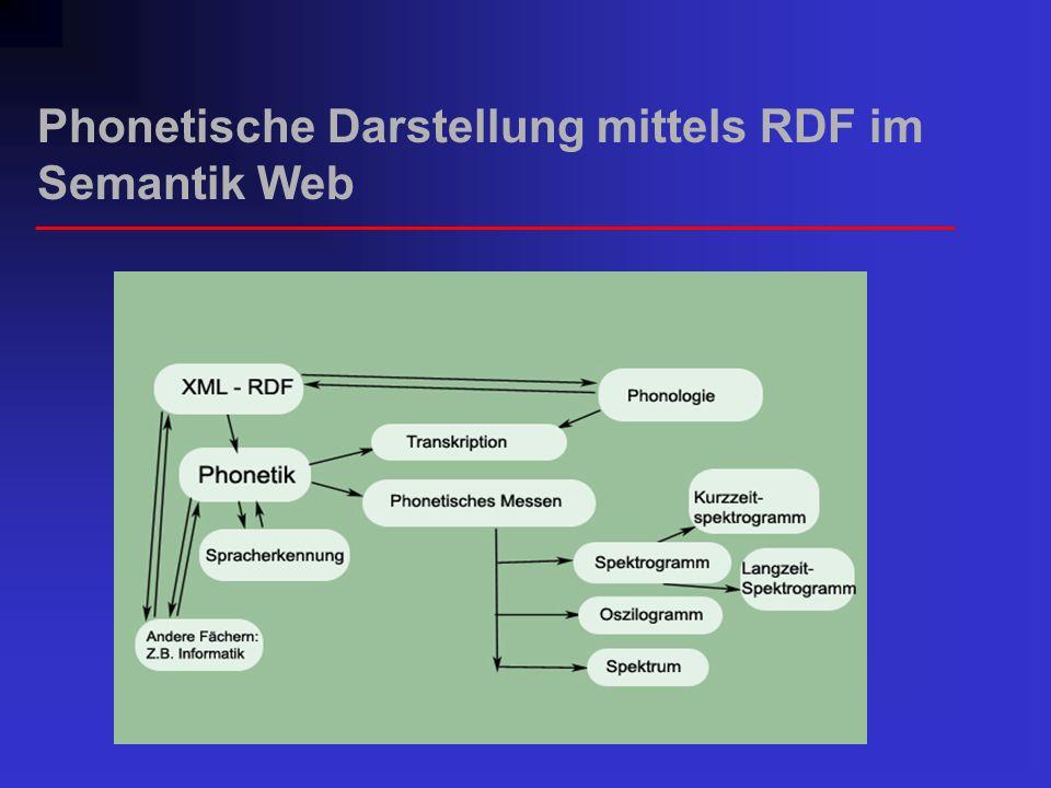 Phonetische Darstellung mittels RDF im Semantik Web