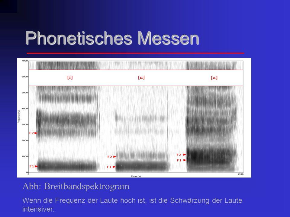 Phonetisches Messen Abb: Breitbandspektrogram