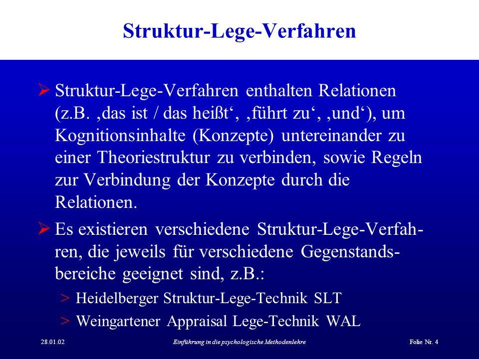 Struktur-Lege-Verfahren