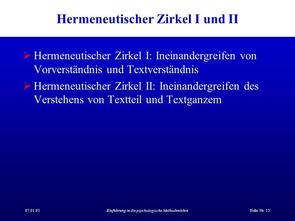 Hermeneutischer Zirkel I und II