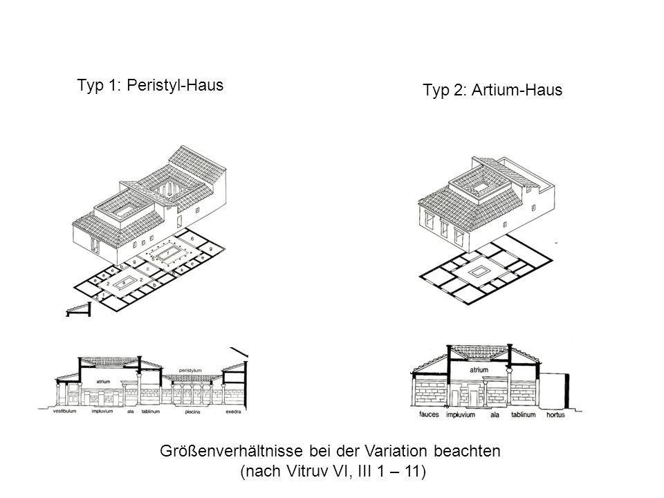 Größenverhältnisse bei der Variation beachten