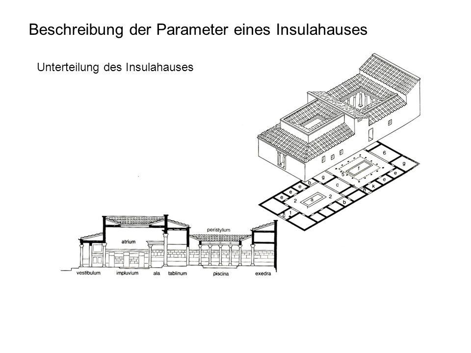Beschreibung der Parameter eines Insulahauses