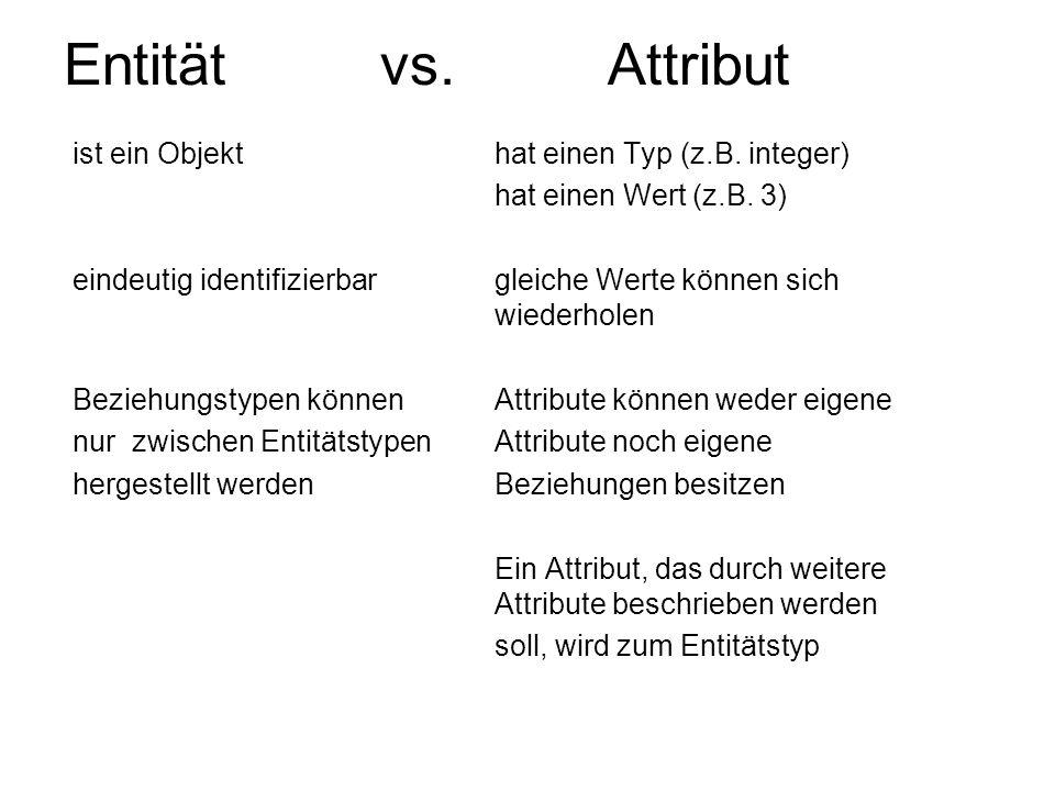 Entität vs. Attribut ist ein Objekt hat einen Typ (z.B. integer)