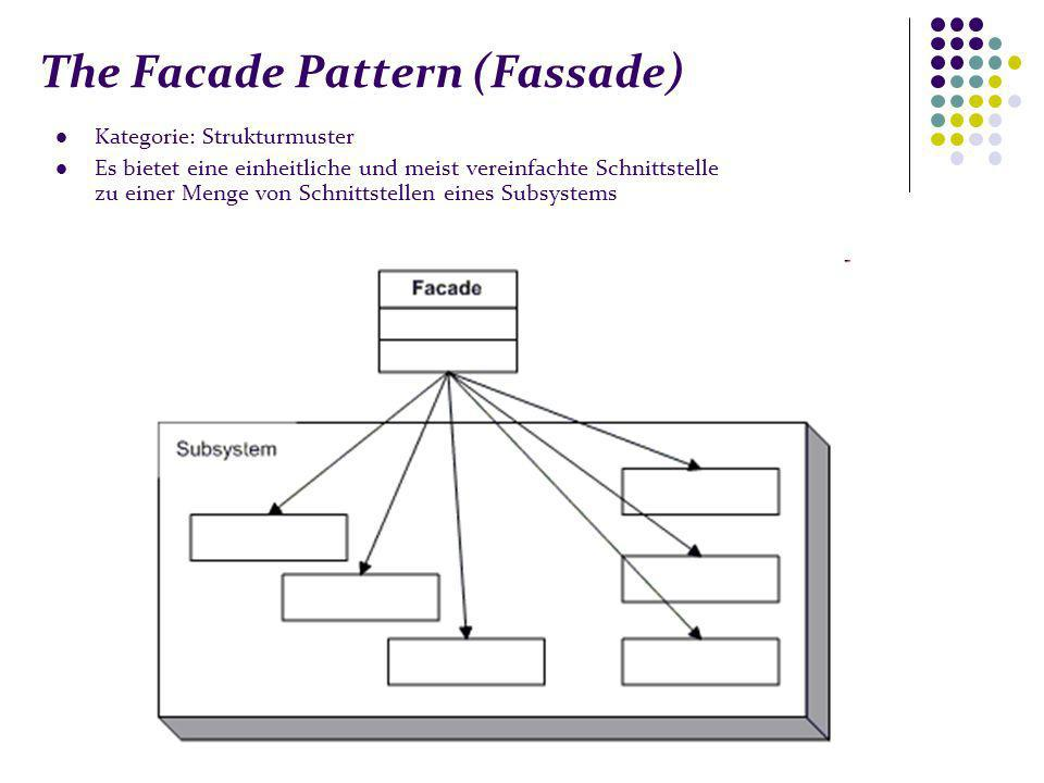 The Facade Pattern (Fassade)