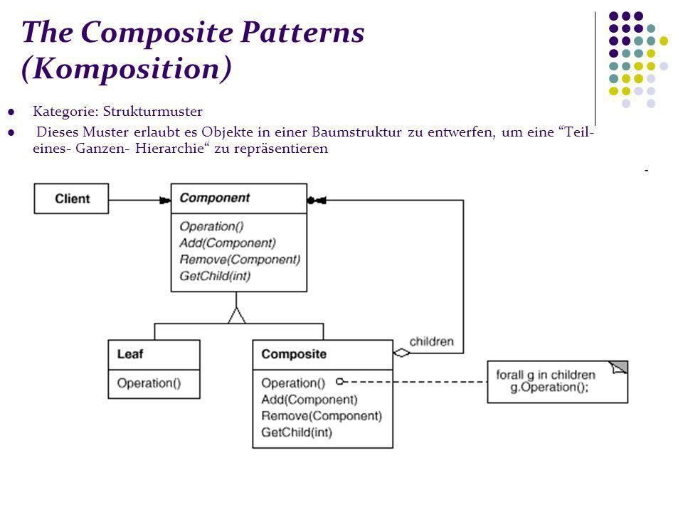 The Composite Patterns (Komposition)