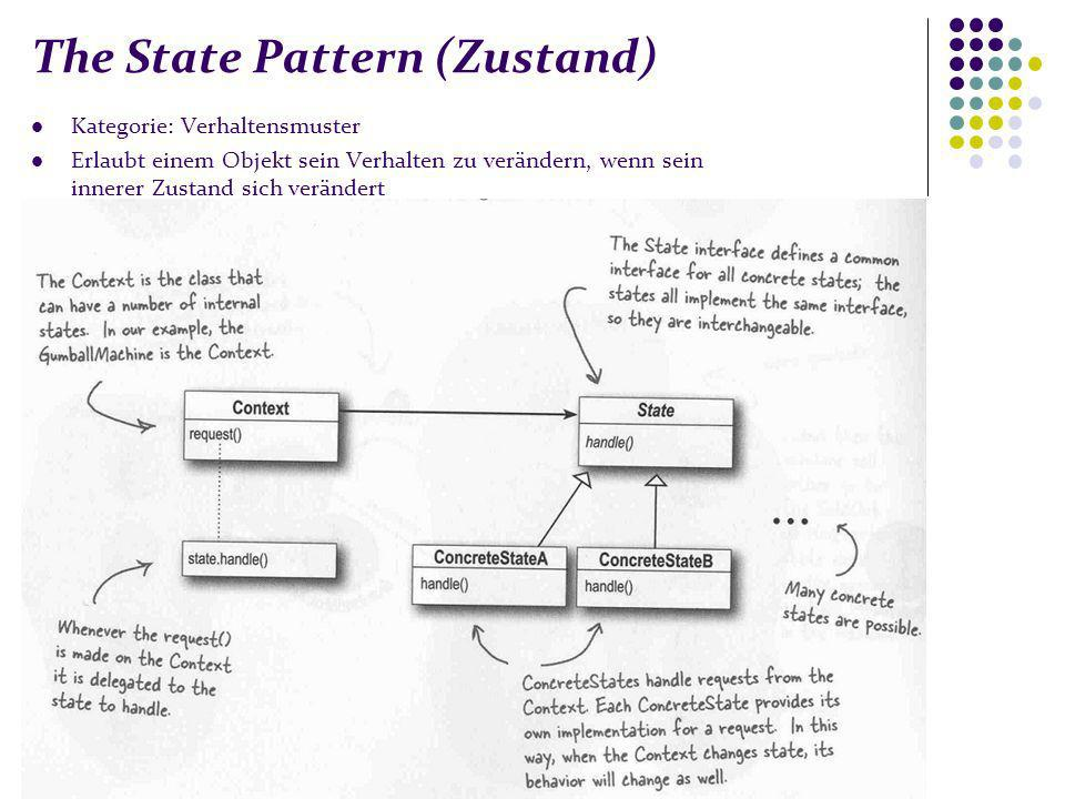 The State Pattern (Zustand)