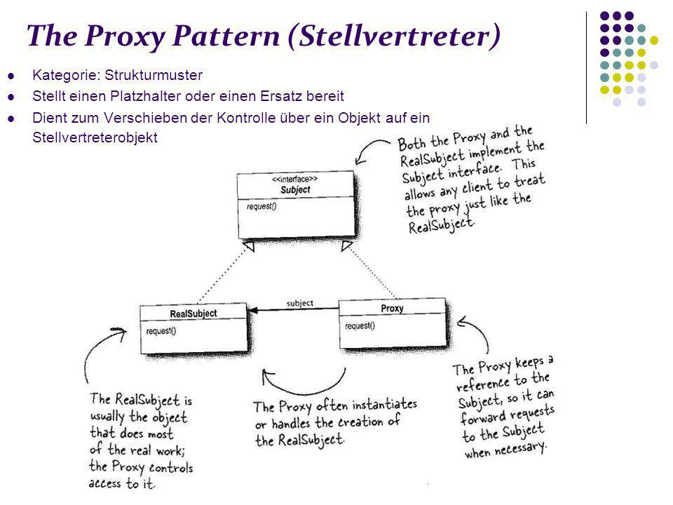 The Proxy Pattern (Stellvertreter)