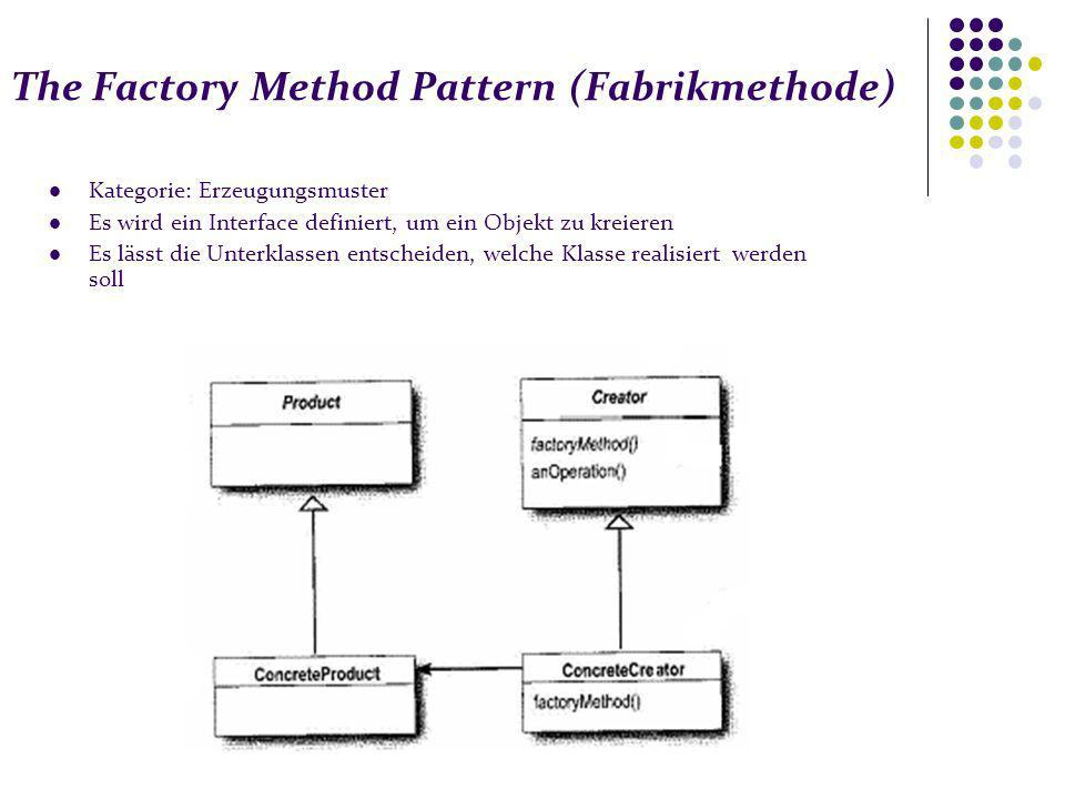 The Factory Method Pattern (Fabrikmethode)
