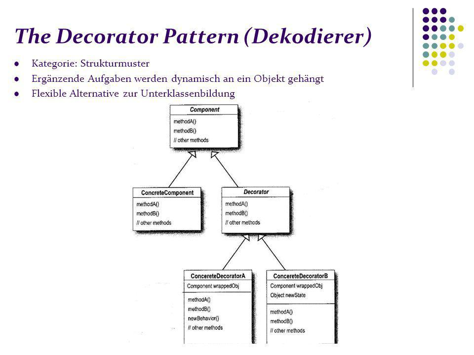 The Decorator Pattern (Dekodierer)