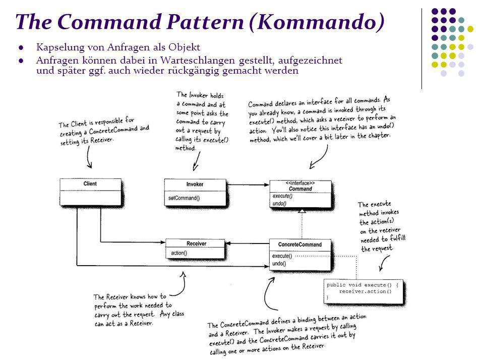 The Command Pattern (Kommando)