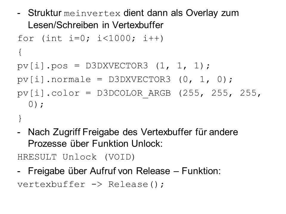 Struktur meinvertex dient dann als Overlay zum Lesen/Schreiben in Vertexbuffer