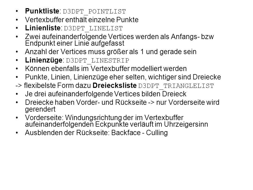 Punktliste: D3DPT_POINTLIST