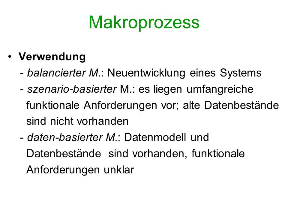 Makroprozess Verwendung