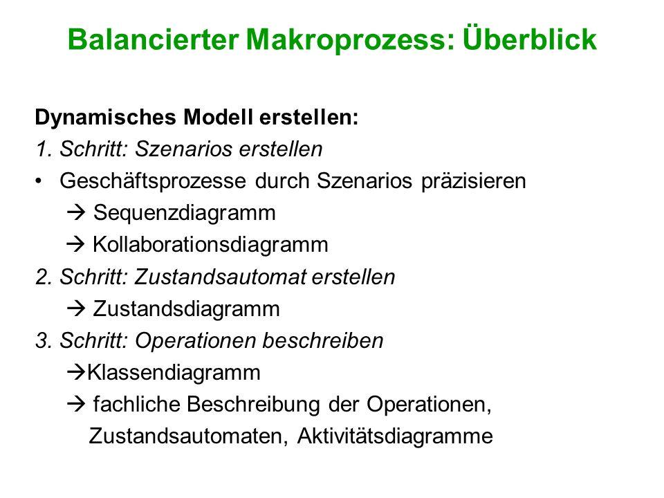 Balancierter Makroprozess: Überblick