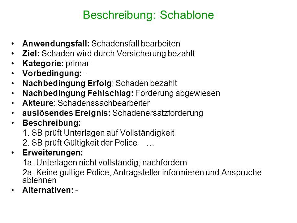 Beschreibung: Schablone