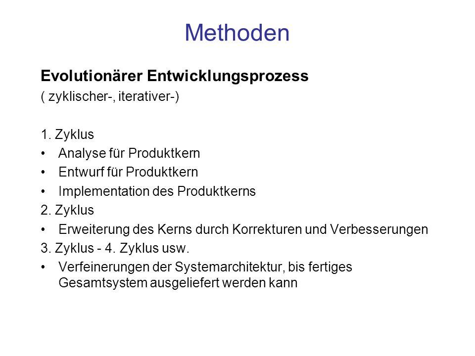 Methoden Evolutionärer Entwicklungsprozess ( zyklischer-, iterativer-)