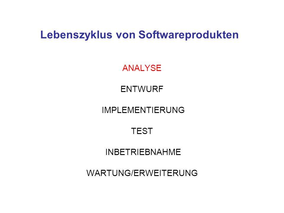 Lebenszyklus von Softwareprodukten