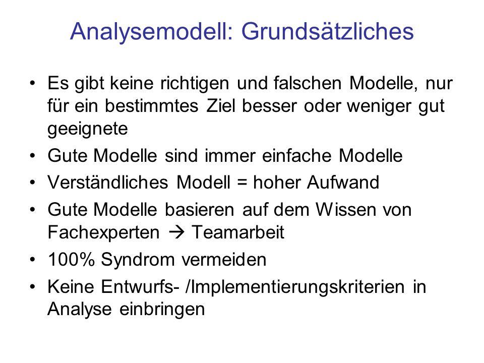 Analysemodell: Grundsätzliches