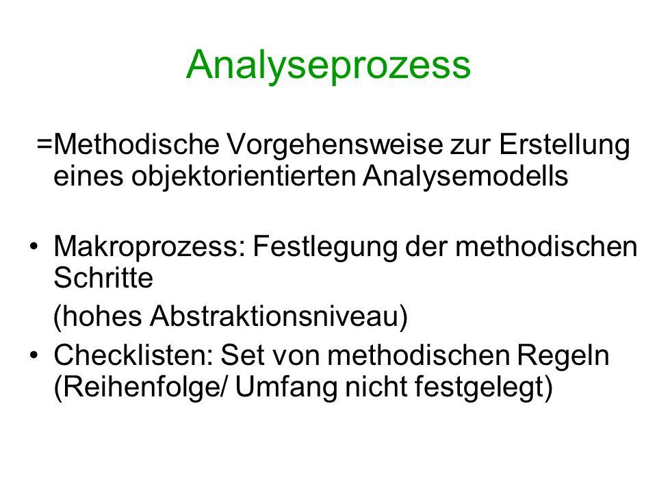 Analyseprozess =Methodische Vorgehensweise zur Erstellung eines objektorientierten Analysemodells.