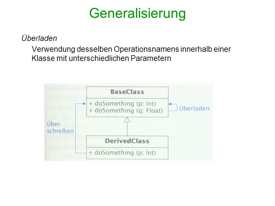 Generalisierung Überladen