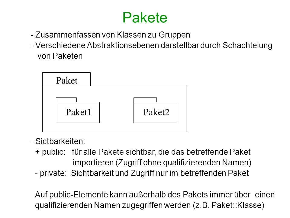 Pakete Paket Paket1 Paket2 - Zusammenfassen von Klassen zu Gruppen