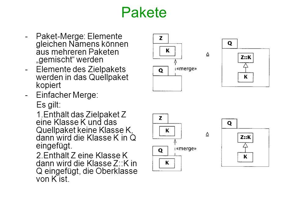 """Pakete Paket-Merge: Elemente gleichen Namens können aus mehreren Paketen """"gemischt werden. Elemente des Zielpakets werden in das Quellpaket kopiert."""