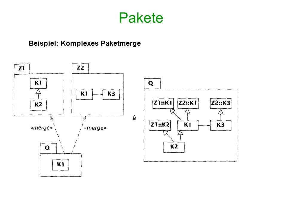 Pakete Beispiel: Komplexes Paketmerge