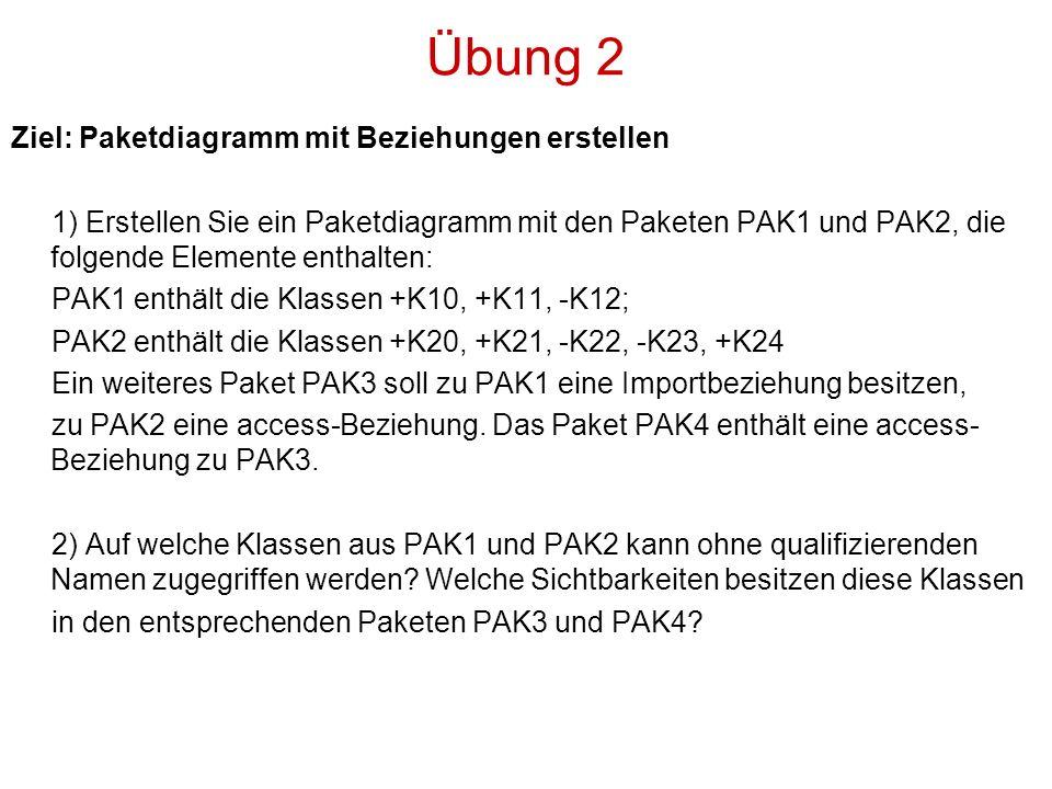 Übung 2 Ziel: Paketdiagramm mit Beziehungen erstellen