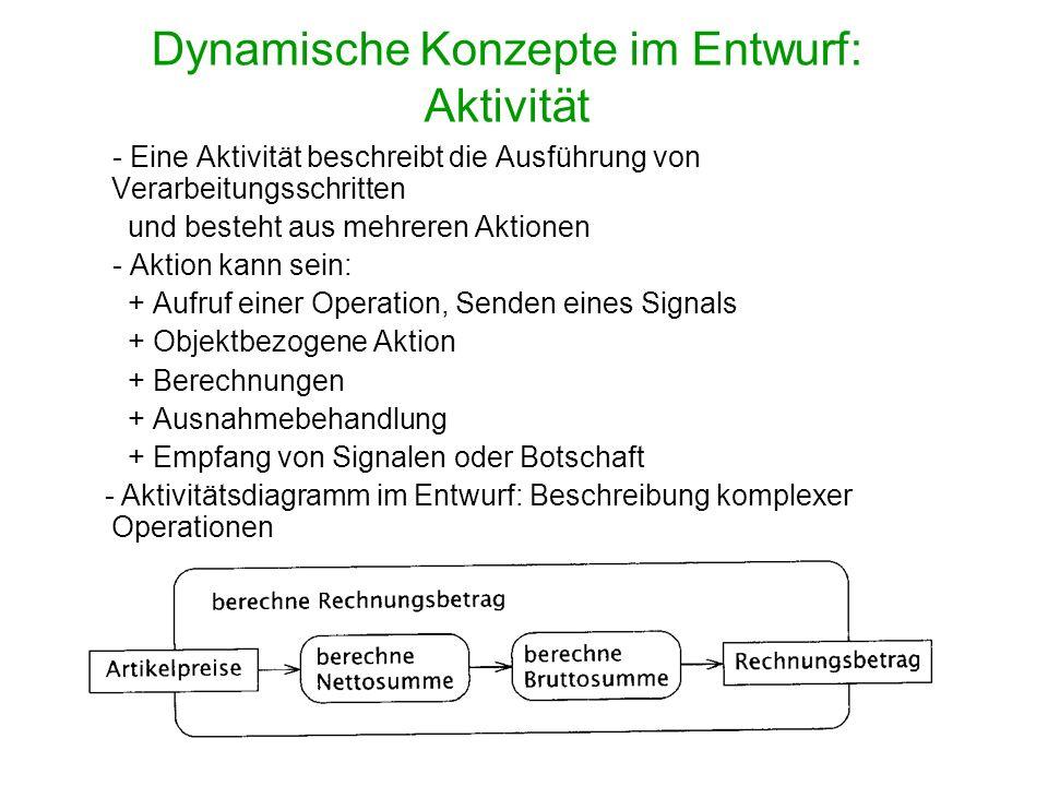 Dynamische Konzepte im Entwurf: Aktivität